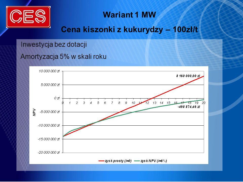 Cena kiszonki z kukurydzy – 100zł/t