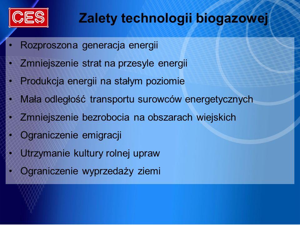 Zalety technologii biogazowej
