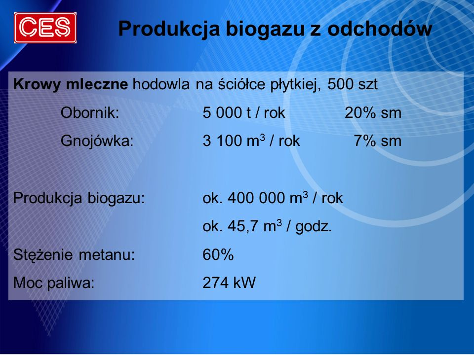Produkcja biogazu z odchodów