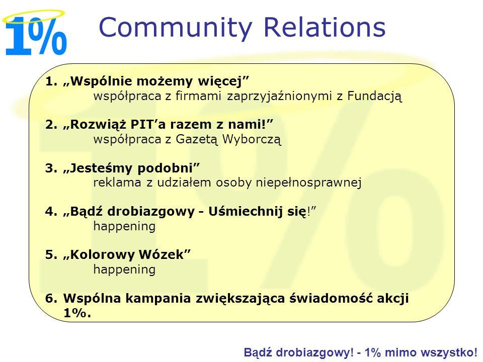 """Community Relations """"Wspólnie możemy więcej"""