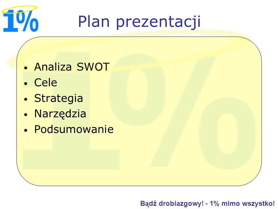 Plan prezentacji Analiza SWOT Cele Strategia Narzędzia Podsumowanie