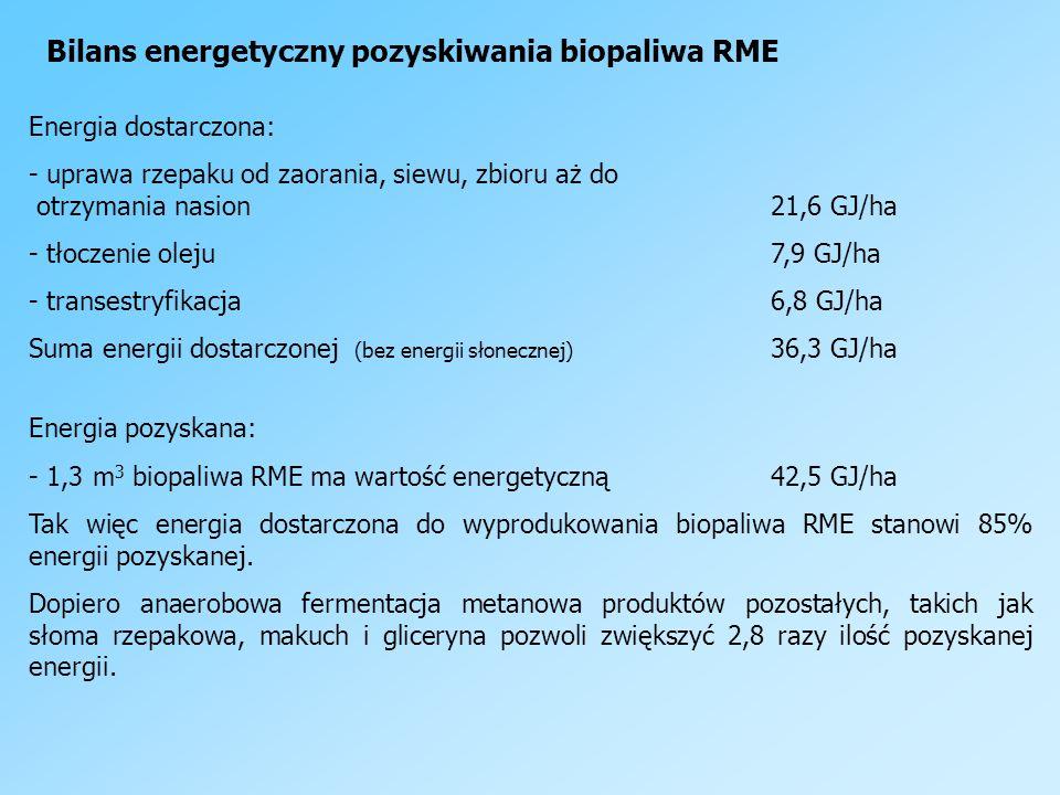 Bilans energetyczny pozyskiwania biopaliwa RME