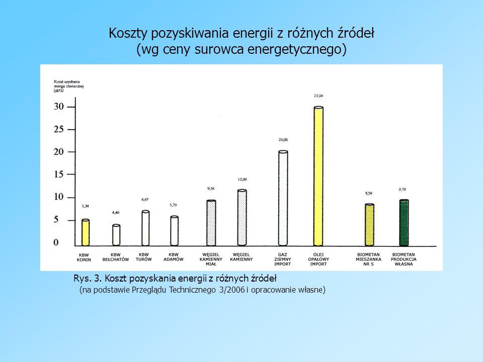 Koszty pozyskiwania energii z różnych źródeł (wg ceny surowca energetycznego)