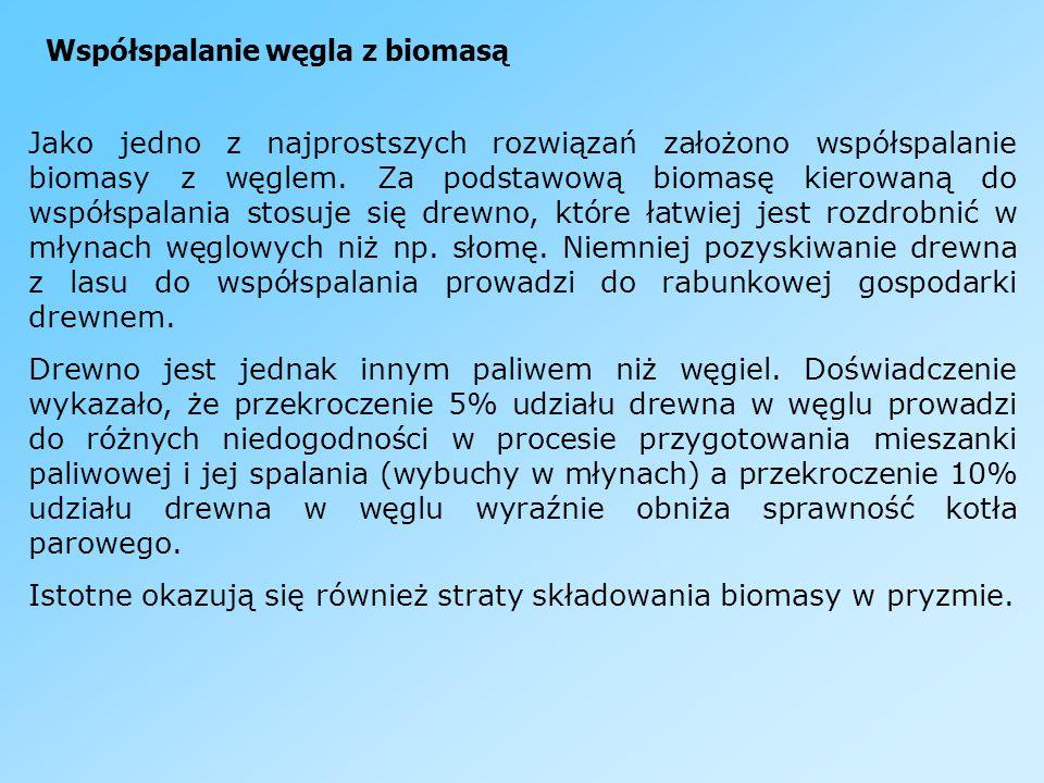 Współspalanie węgla z biomasą