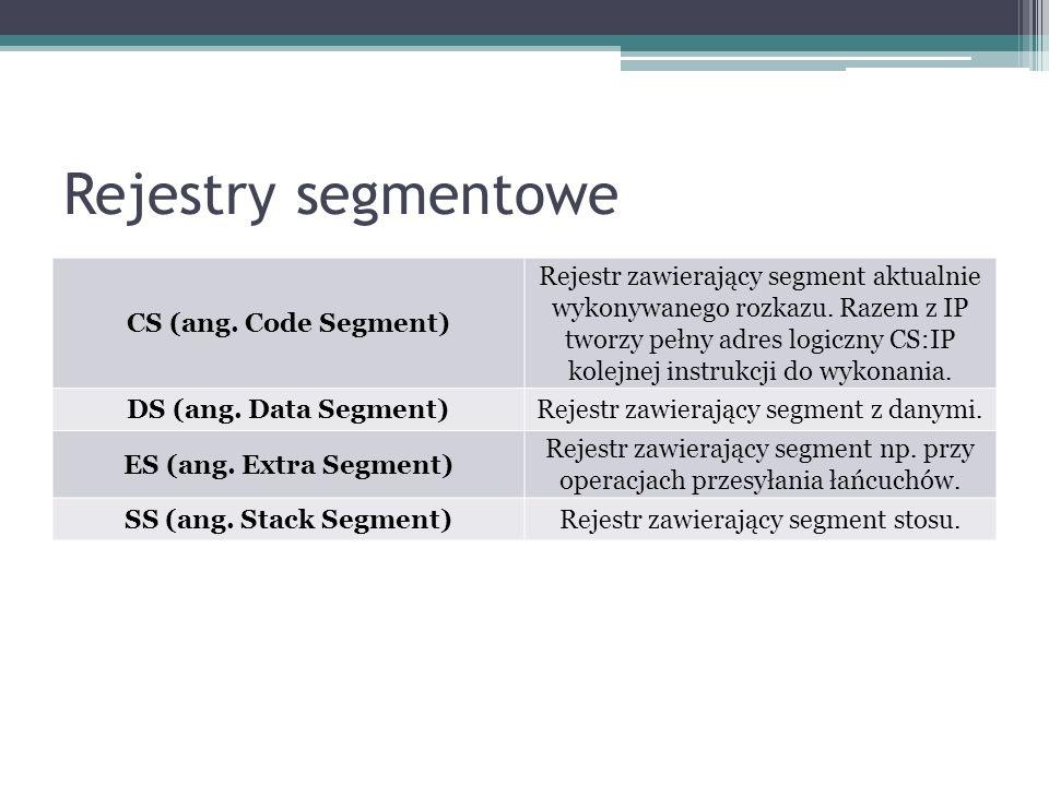 Rejestry segmentowe CS (ang. Code Segment)