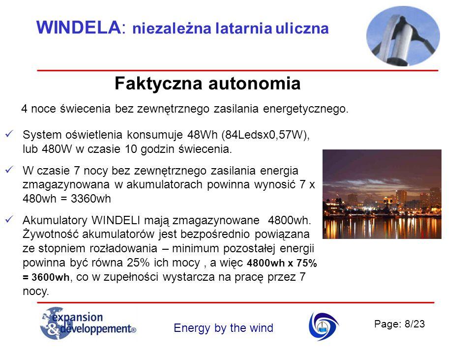 WINDELA: niezależna latarnia uliczna