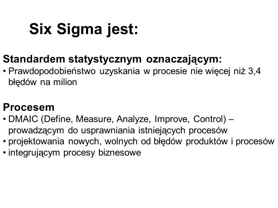 Six Sigma jest: Standardem statystycznym oznaczającym: Procesem