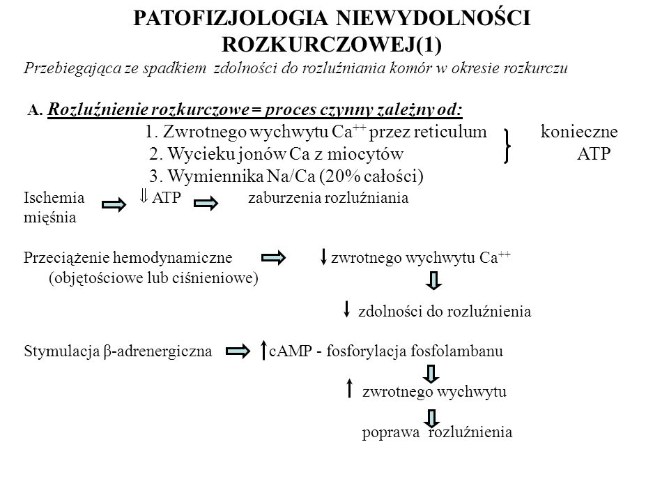 PATOFIZJOLOGIA NIEWYDOLNOŚCI ROZKURCZOWEJ(1)