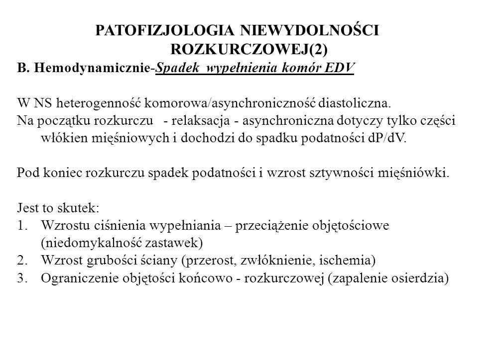 PATOFIZJOLOGIA NIEWYDOLNOŚCI ROZKURCZOWEJ(2)