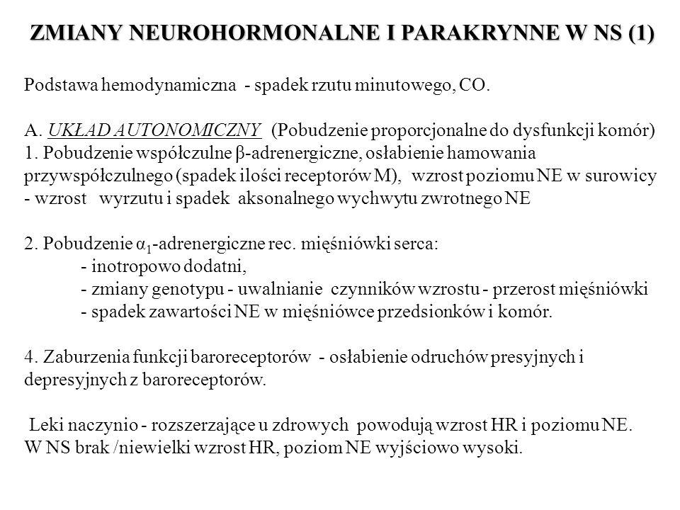 ZMIANY NEUROHORMONALNE I PARAKRYNNE W NS (1)