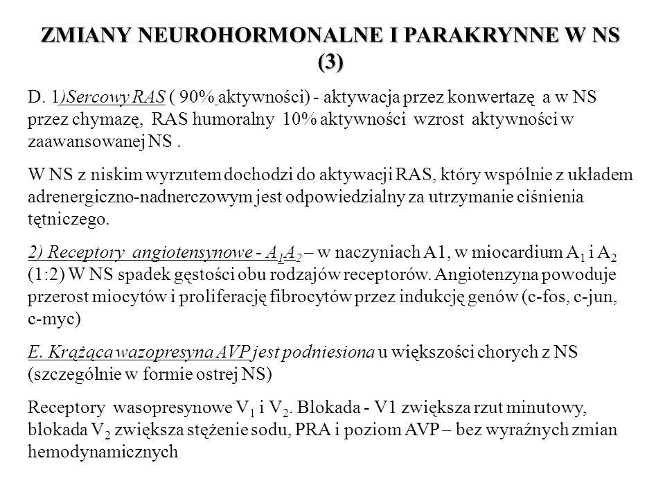 ZMIANY NEUROHORMONALNE I PARAKRYNNE W NS (3)