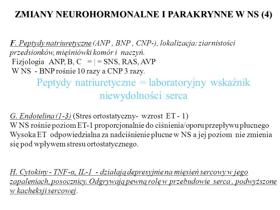 ZMIANY NEUROHORMONALNE I PARAKRYNNE W NS (4)