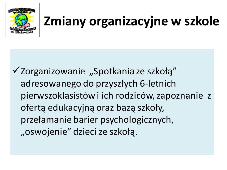Zmiany organizacyjne w szkole