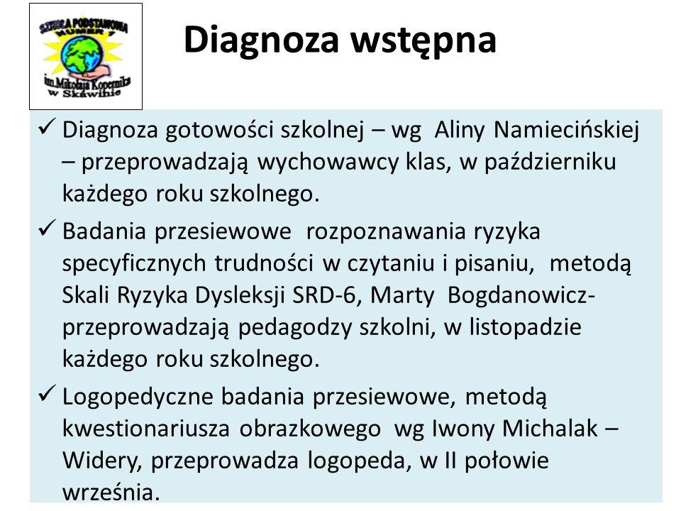Diagnoza wstępna Diagnoza gotowości szkolnej – wg Aliny Namiecińskiej – przeprowadzają wychowawcy klas, w październiku każdego roku szkolnego.