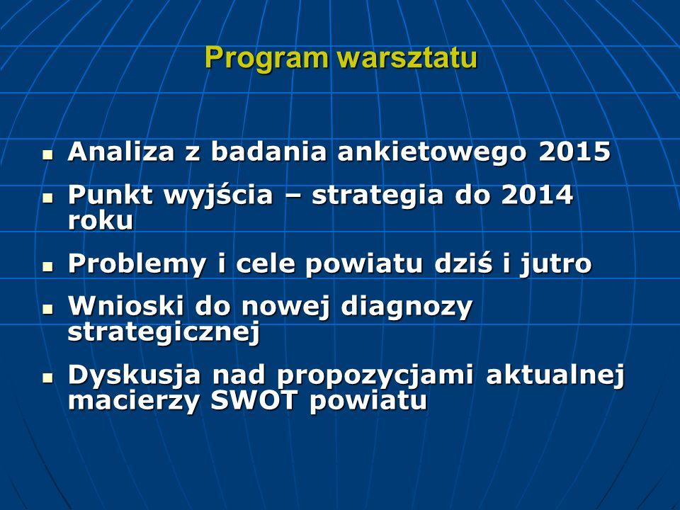 Program warsztatu Analiza z badania ankietowego 2015