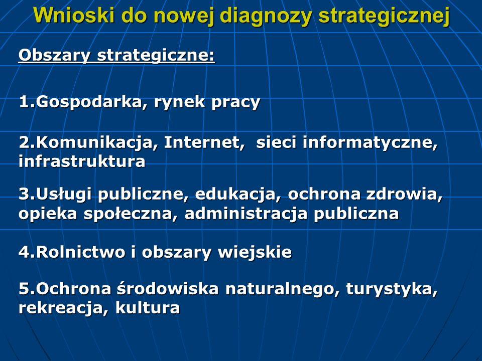 Wnioski do nowej diagnozy strategicznej