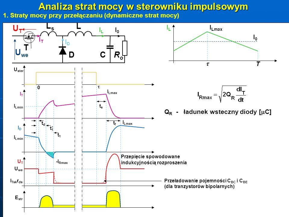 Analiza strat mocy w sterowniku impulsowym