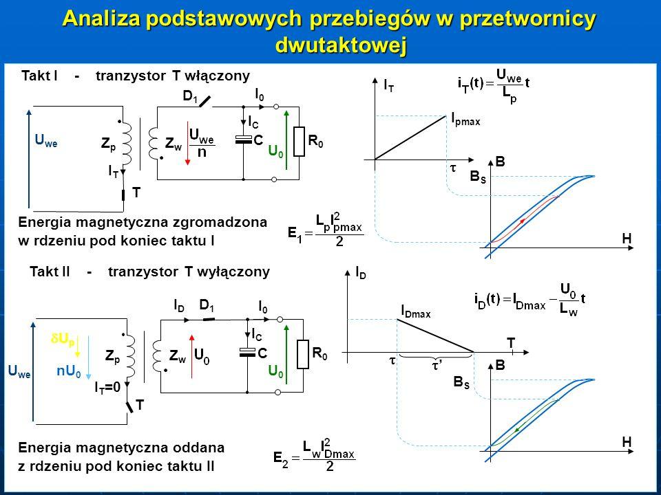 Analiza podstawowych przebiegów w przetwornicy dwutaktowej