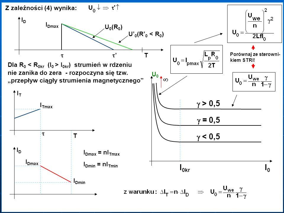 g > 0,5 g = 0,5 g < 0,5 I0kr I0 Z zależności (4) wynika: ID