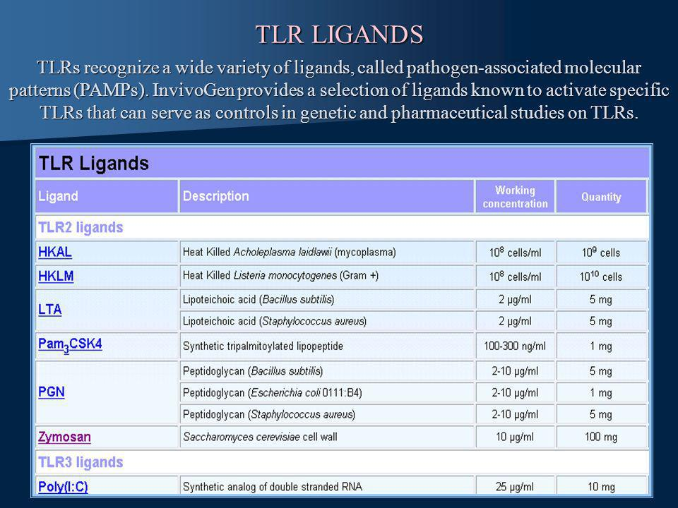 TLR LIGANDS