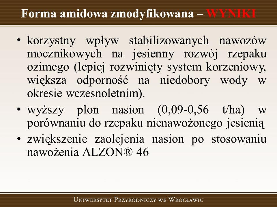Forma amidowa zmodyfikowana – WYNIKI