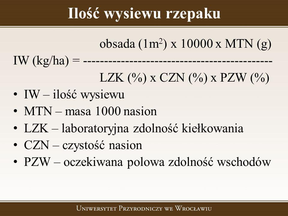 Ilość wysiewu rzepaku obsada (1m2) x 10000 x MTN (g)
