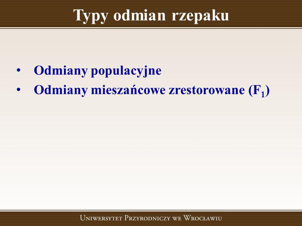 Typy odmian rzepaku Odmiany populacyjne