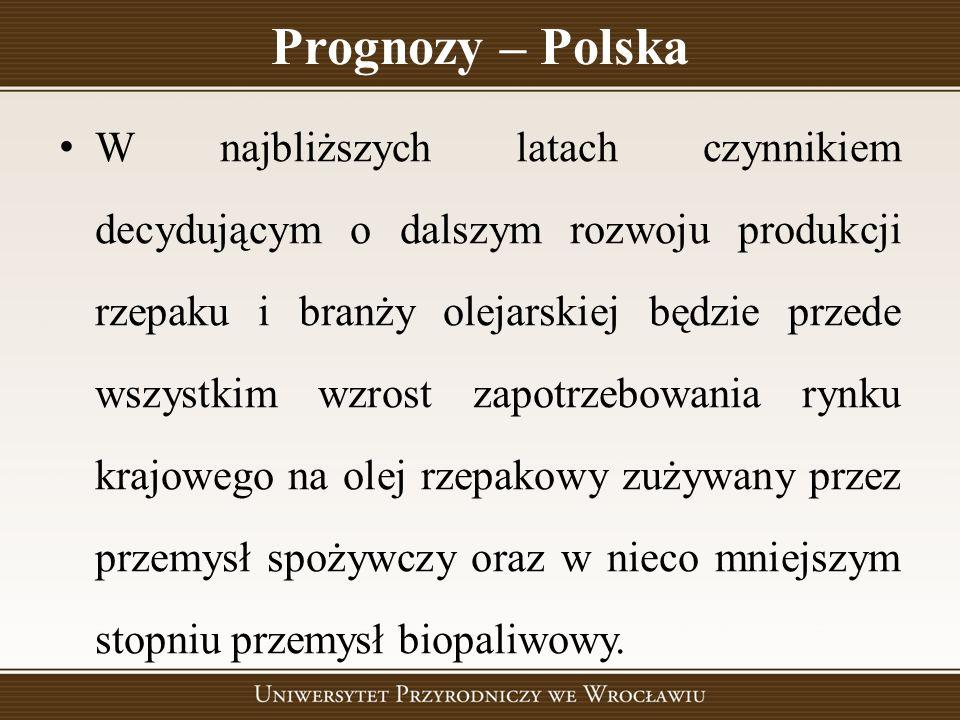 Prognozy – Polska