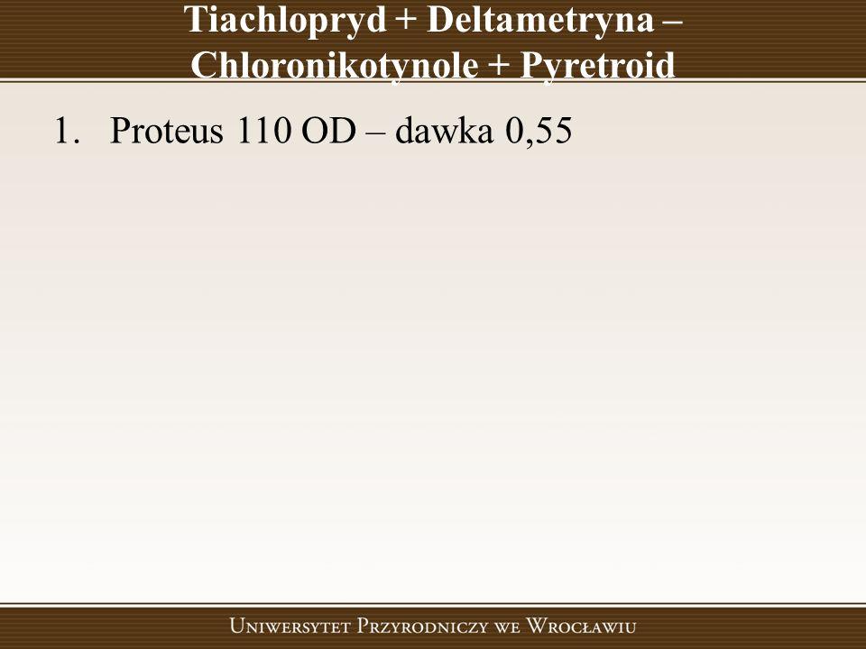 Tiachlopryd + Deltametryna – Chloronikotynole + Pyretroid