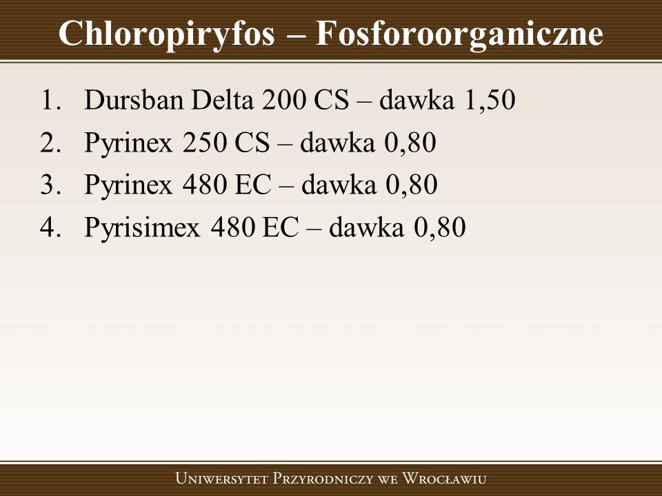 Chloropiryfos – Fosforoorganiczne
