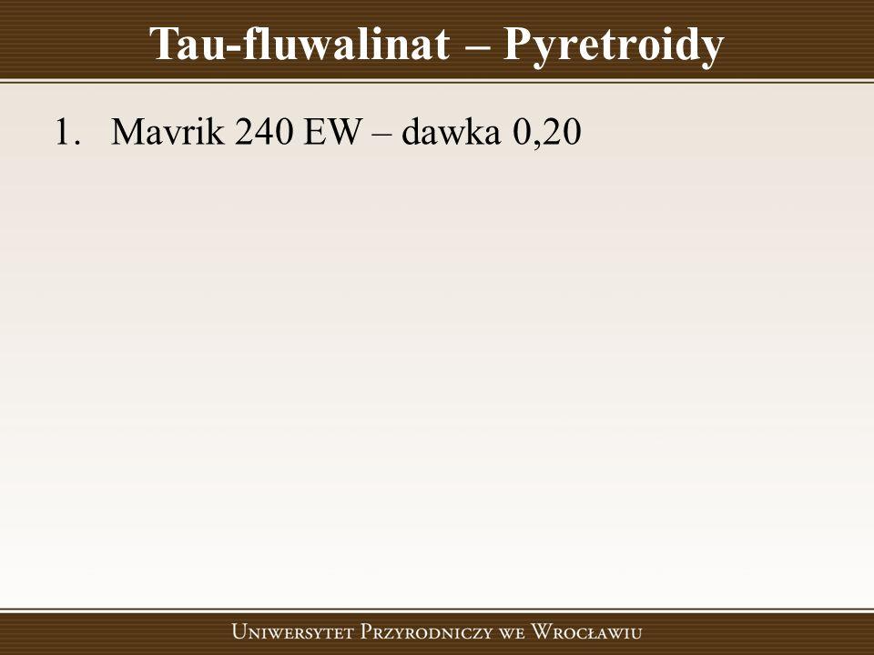 Tau-fluwalinat – Pyretroidy