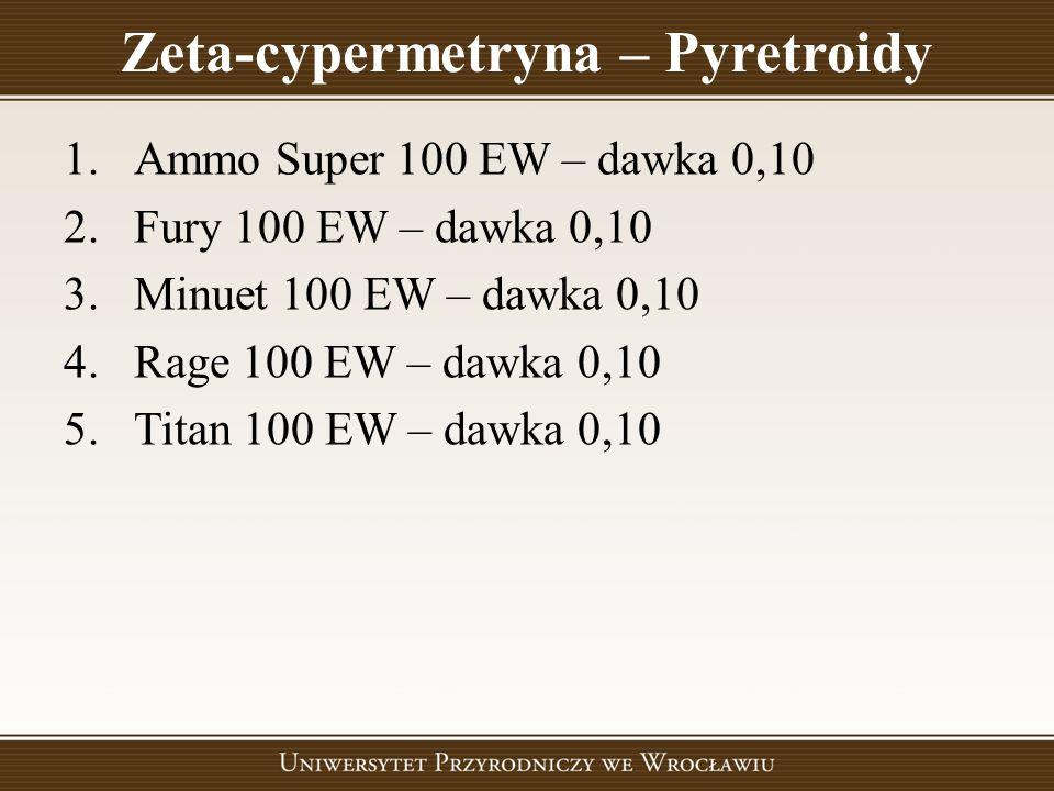 Zeta-cypermetryna – Pyretroidy