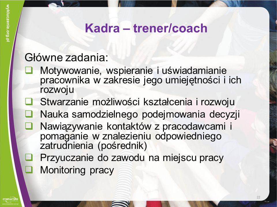 Kadra – trener/coach Główne zadania: