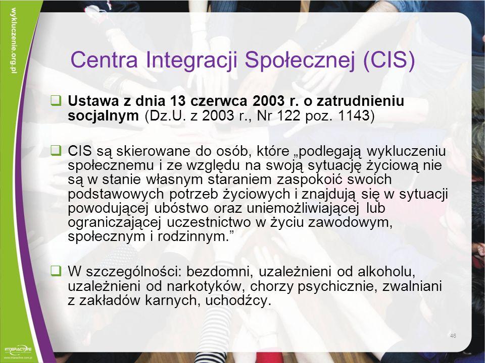 Centra Integracji Społecznej (CIS)