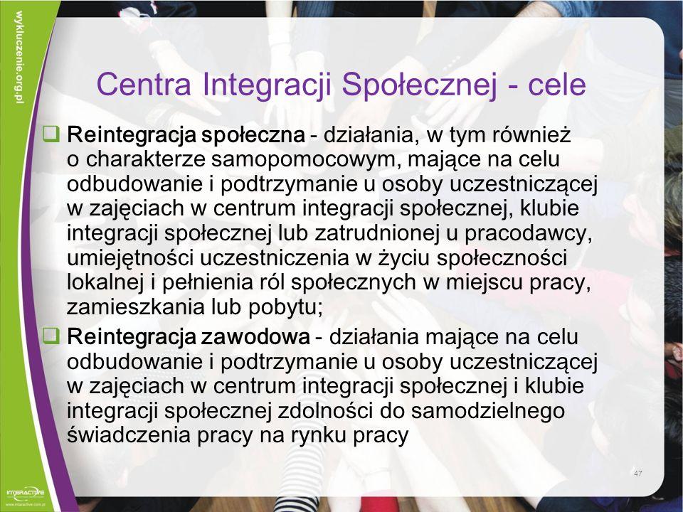 Centra Integracji Społecznej - cele