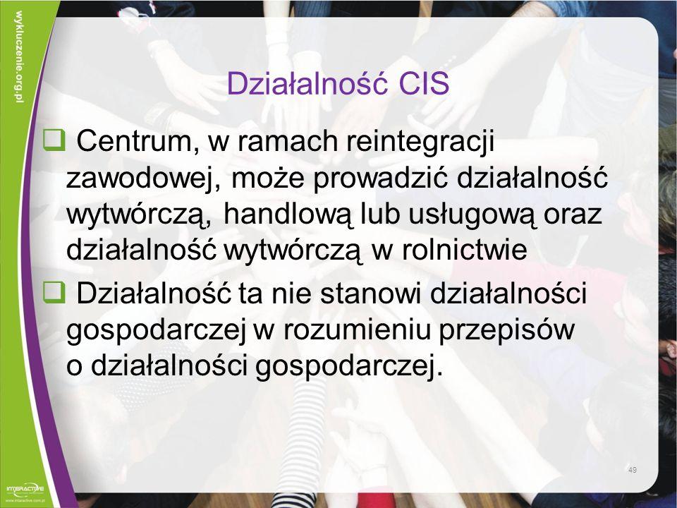 Działalność CIS