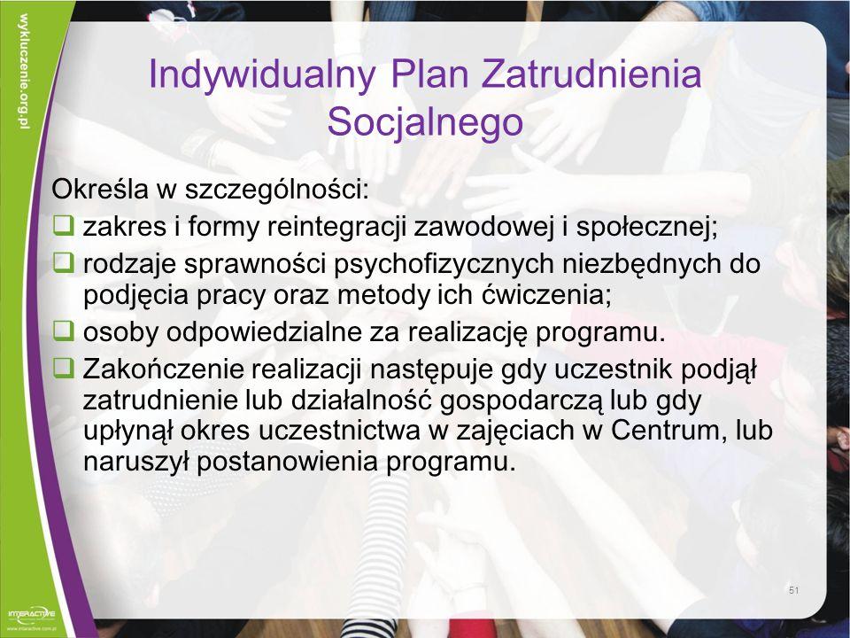 Indywidualny Plan Zatrudnienia Socjalnego