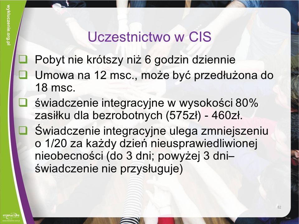 Uczestnictwo w CIS Pobyt nie krótszy niż 6 godzin dziennie