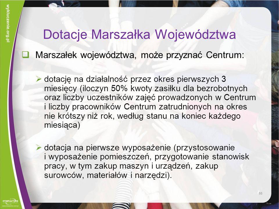 Dotacje Marszałka Województwa