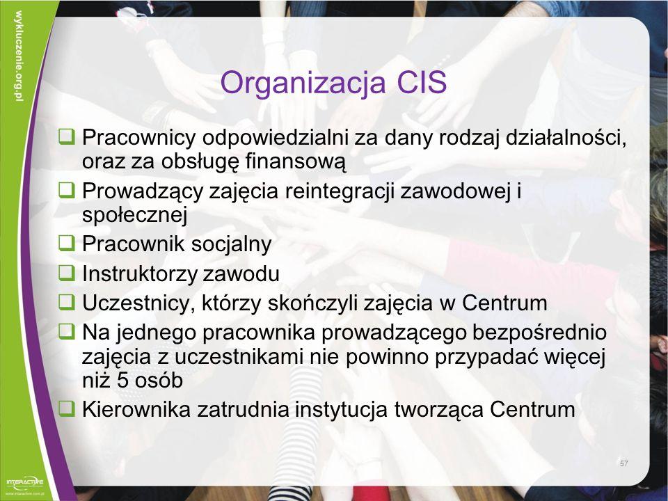 Organizacja CIS Pracownicy odpowiedzialni za dany rodzaj działalności, oraz za obsługę finansową