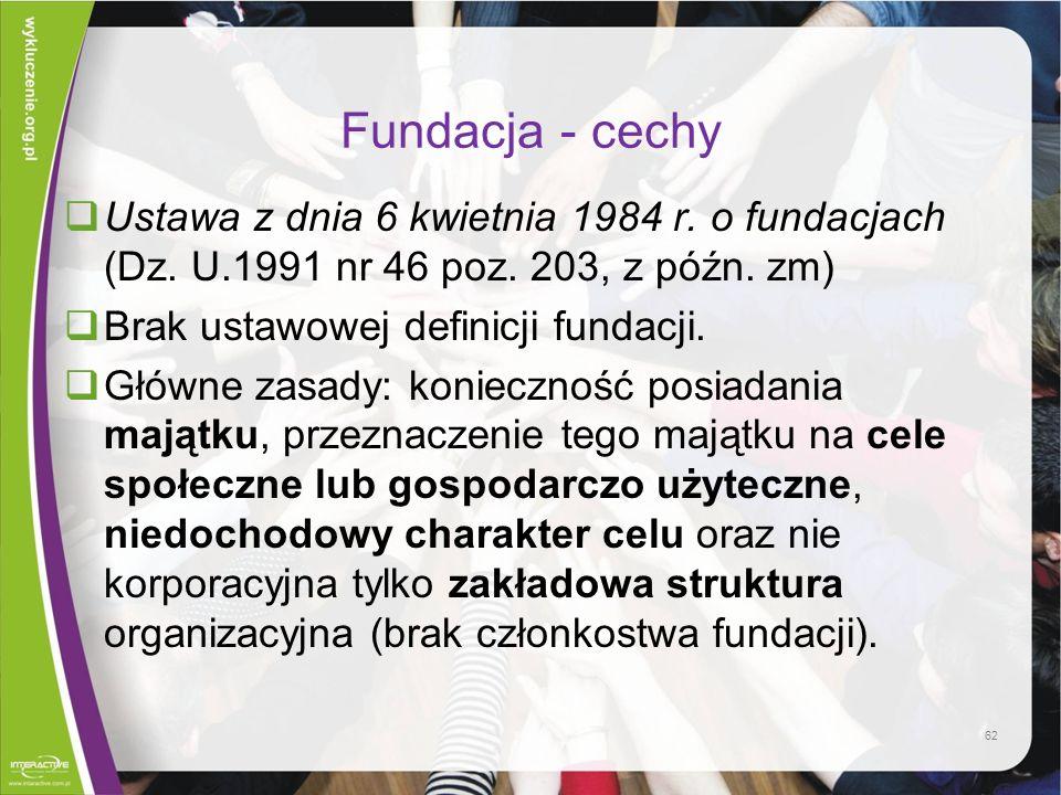 Fundacja - cechy Ustawa z dnia 6 kwietnia 1984 r. o fundacjach (Dz. U.1991 nr 46 poz. 203, z późn. zm)