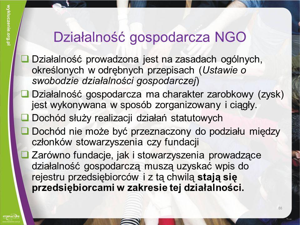 Działalność gospodarcza NGO