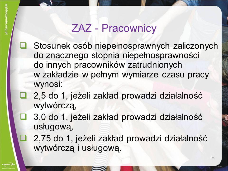ZAZ - Pracownicy