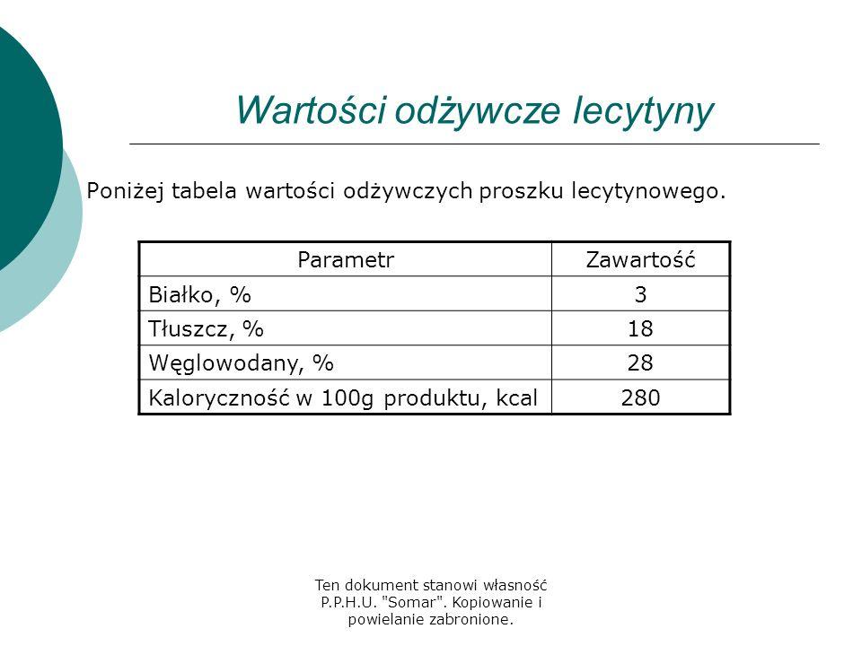 Wartości odżywcze lecytyny