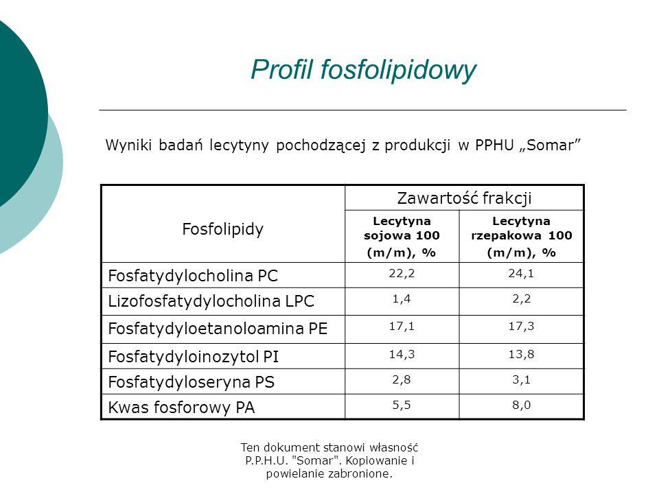 """Wyniki badań lecytyny pochodzącej z produkcji w PPHU """"Somar"""