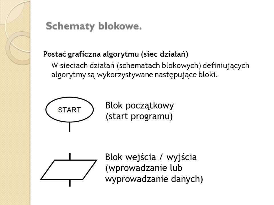 Schematy blokowe. Blok początkowy (start programu)