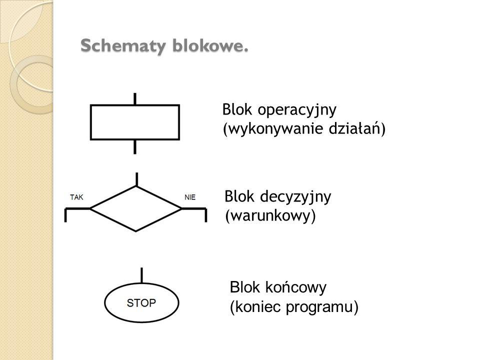 Schematy blokowe. Blok operacyjny (wykonywanie działań)