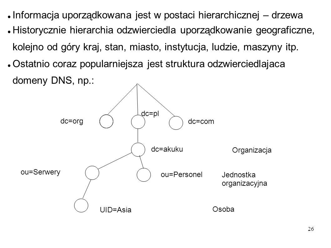 Informacja uporządkowana jest w postaci hierarchicznej – drzewa