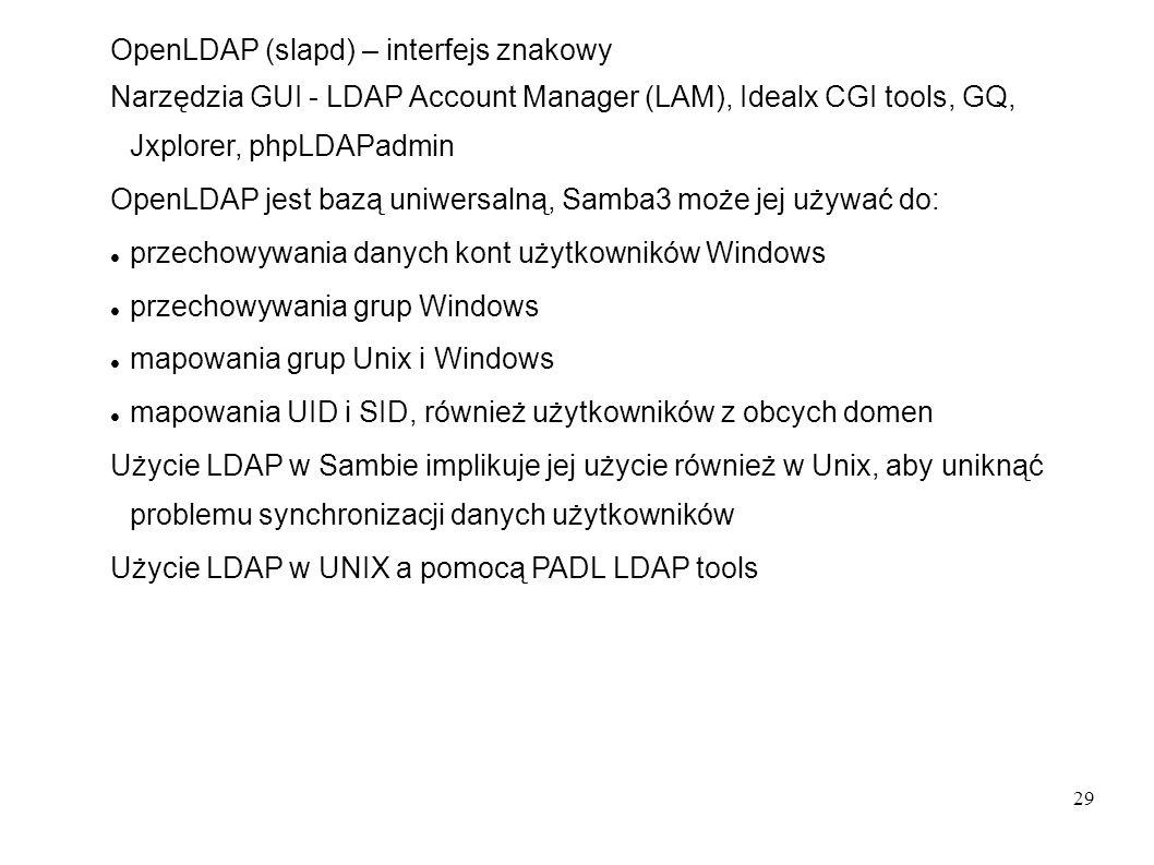 OpenLDAP (slapd) – interfejs znakowy