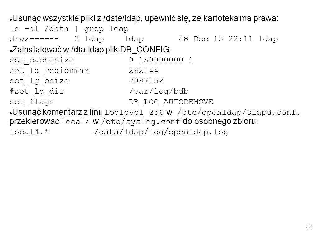 Usunąć wszystkie pliki z /date/ldap, upewnić się, że kartoteka ma prawa:
